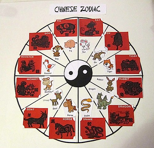 Make A Chinese Or Vietnamese Zodiac Poster For Kids